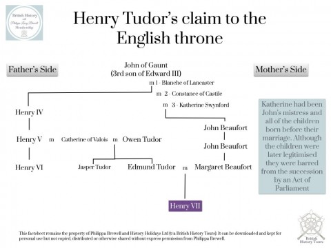 The Two Henry Tudors: Striving for Legitimacy
